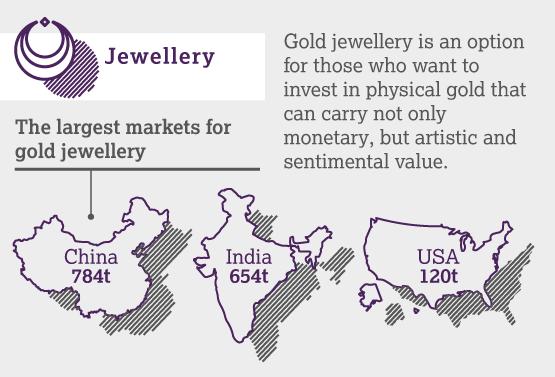 Goldschmuck-nachfrage-indien-china