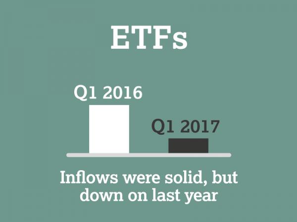 Goldpreis-ETF-2017-2016