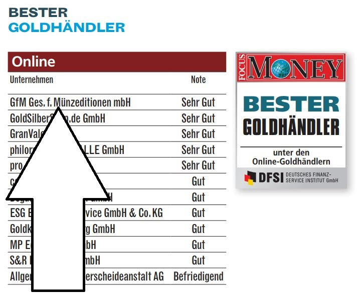 bester-goldhaendler-focus-money-2018-gfm
