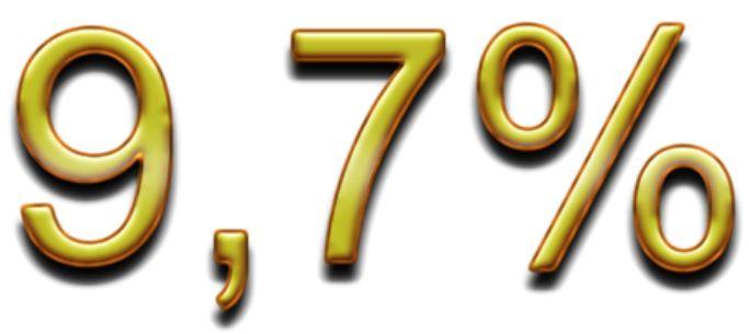 Immowelt errechnet 9,7% Rendite mit Gold – im 10-Jahres-Schnitt