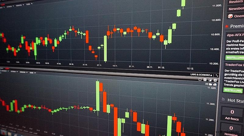 Schwache Aktienmärkte, aber Goldpreis bricht nach oben aus